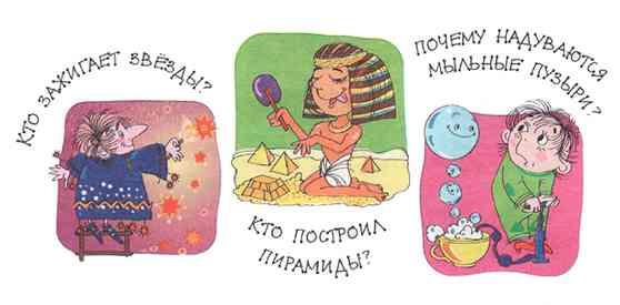 Темы исследования из разных групп (рисунок из брошюры Савенкова)